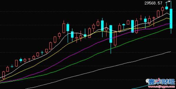 如果美股崩盘,A股市场将怎么走?