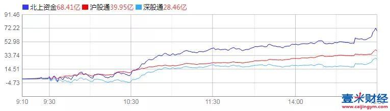3月A股迎来开门红,大盘强势回补缺口,这是反弹还是反转?