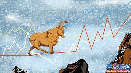 反弹如期而至,A股的价值投资任不变!