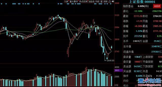 中国股市:周末涌现历史性重大利好,A股市场明天会如何选择!
