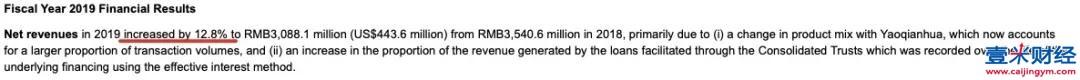 小赢科技四季度业绩下滑7成,屡遭投诉的会员费竟成利润新增长点,众安保险覆盖的贷款产品占比下降
