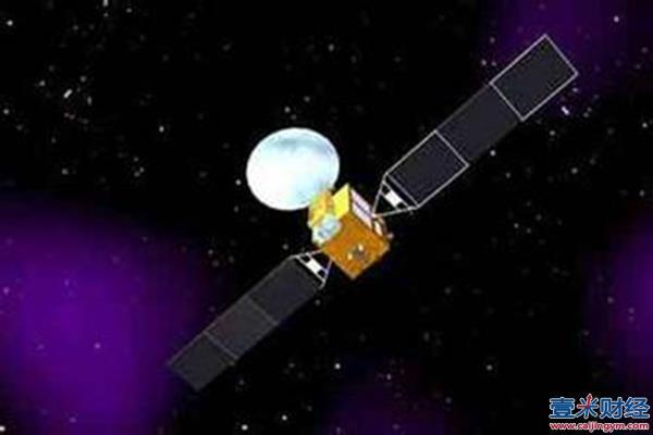 卫星导航概念开盘走高,卫星导航概念股票有哪些