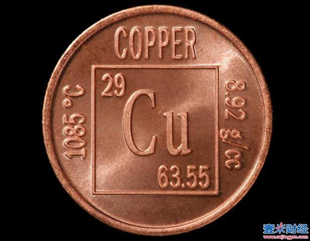 铜期货一手多少钱