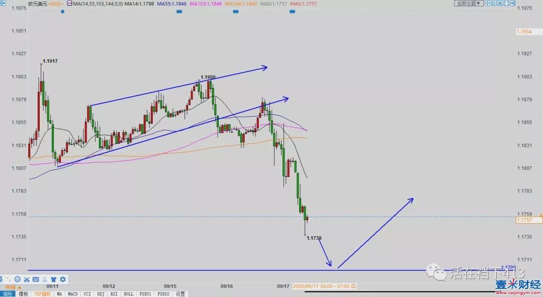 """美联储果然放""""鸽""""金融市场巨震后左右观望"""