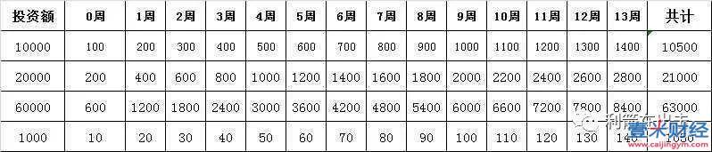"""亚虎原始股权是否可靠? 中国亚虎公开销售""""原始股""""涉嫌非法集资,老板王某聪是老赖!图(9)"""