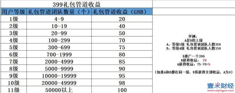 """国金公链中央新闻最新报道: """"央企""""国金公链到底靠不靠谱?图(11)"""