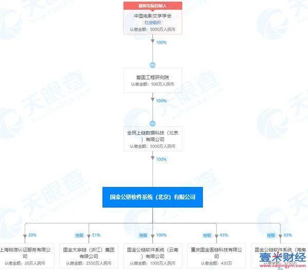 """国金公链中央新闻最新报道: """"央企""""国金公链到底靠不靠谱?图(4)"""