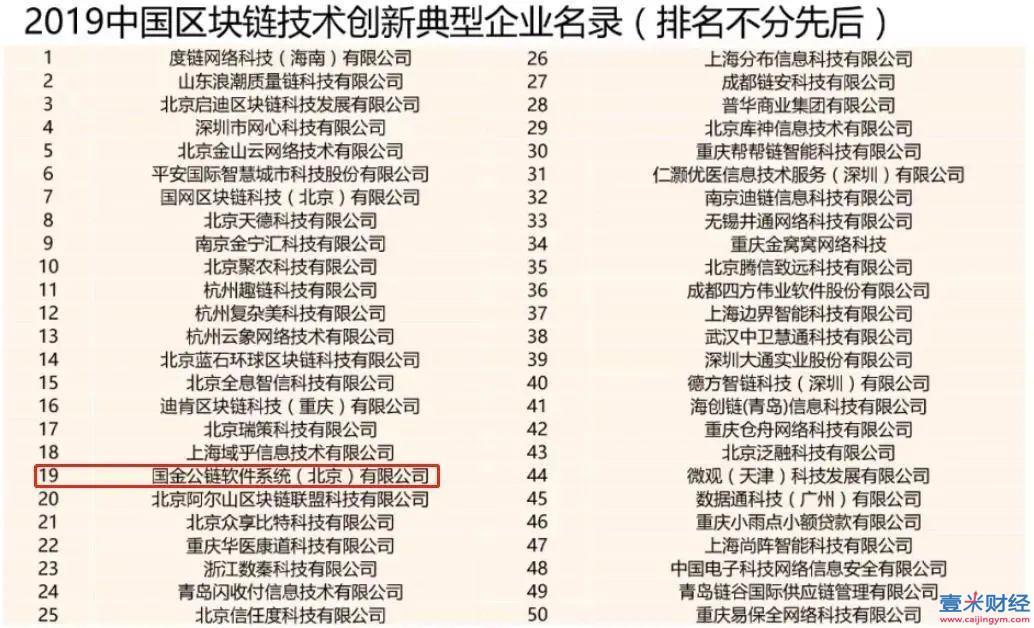 """国金公链中央新闻最新报道: """"央企""""国金公链到底靠不靠谱?图(7)"""