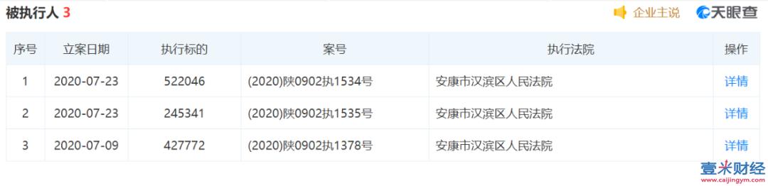陕西昊晟天华投资管理有限公司涉嫌非吸被警方通告:涉案3.4亿元,无法给钱!图(2)