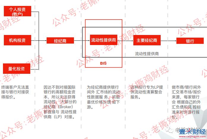 国际流量商骗局揭秘:外汇新型传销骗局,BIS股东共享流量清算计划怎么骗人的?图(1)