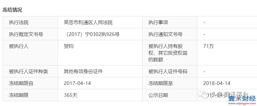 """力汇国际骗局揭秘:在""""杞叶青生物""""时期已数次沦为被执行人图(14)"""