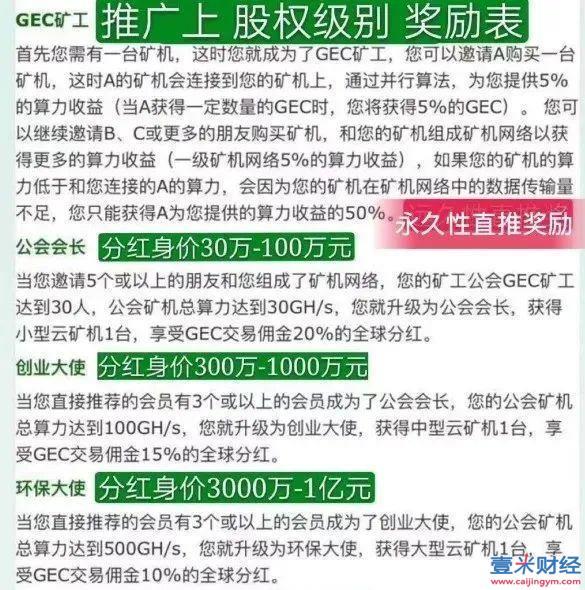 """警方介入""""GEC环保币""""多地公告: 传销骗局最后就是完蛋!图(6)"""