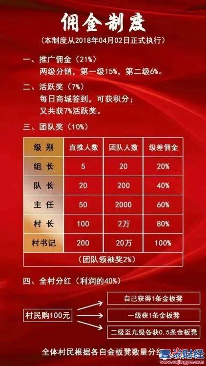 """华佗村产品真有效果吗?从华佗村到华佗小铺,""""更名改制""""的背后发生了什么?图(6)"""