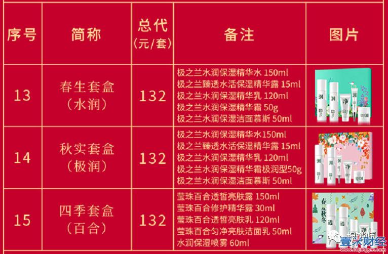 上海传美三草两木模式揭秘:涉传模式致三草两木微商代理陷入绝境!图(9)