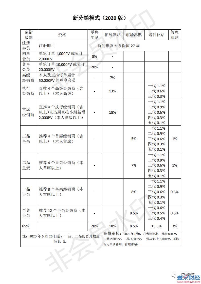 """北京同仁堂触电""""新零售"""",300年老店和""""九级分销""""会擦出怎样的火花?图(4)"""