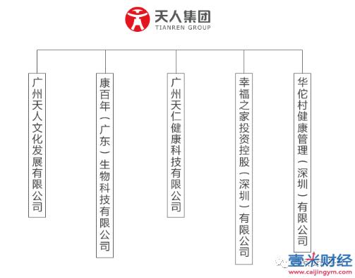 """华佗村产品真有效果吗?从华佗村到华佗小铺,""""更名改制""""的背后发生了什么?图(1)"""
