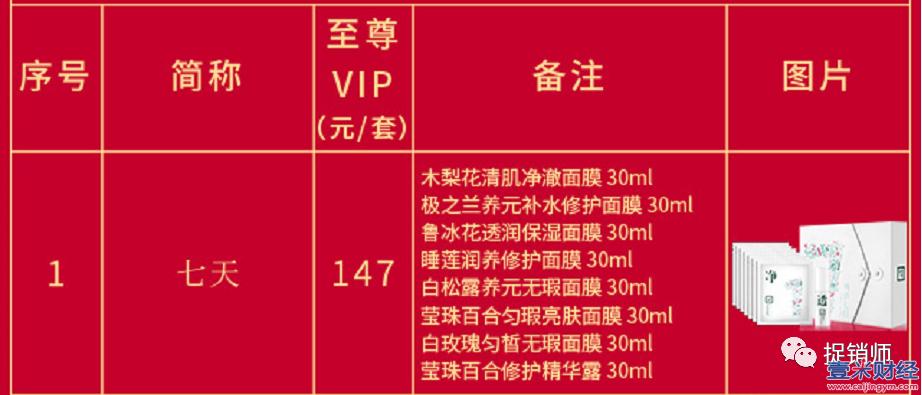 上海传美三草两木模式揭秘:涉传模式致三草两木微商代理陷入绝境!图(27)