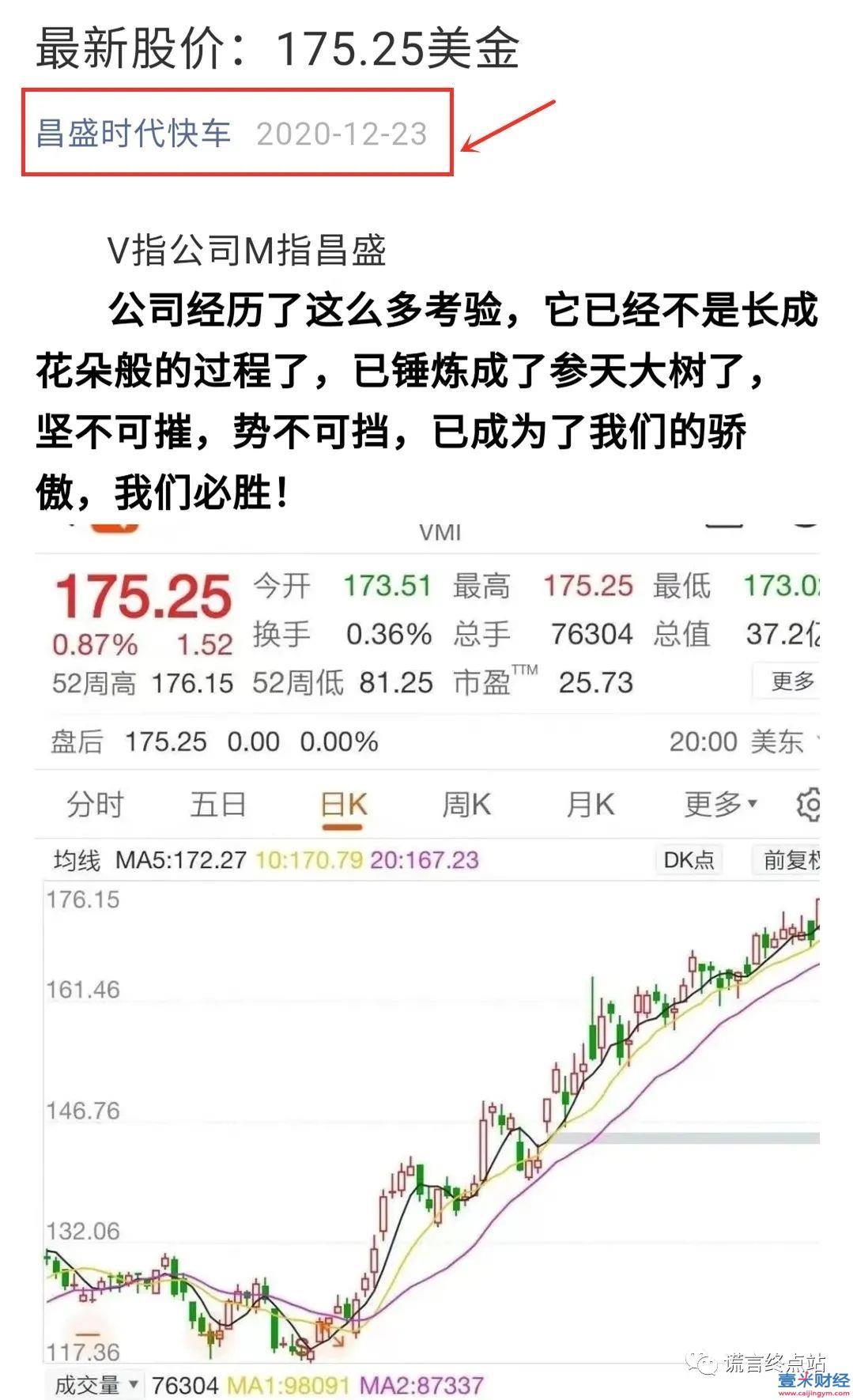 """智天股权最新消息2021年:VMI是智天昌盛买的壳?看流言是如何""""以讹传讹""""的!图(8)"""