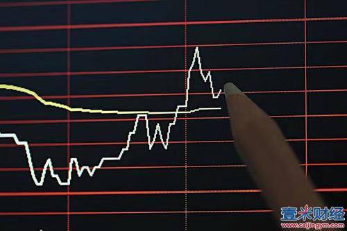 一万元股票买卖手续费多少?交易手续费怎么收?